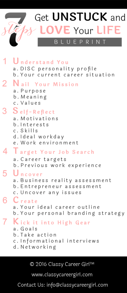 Classy Career Girl's 7-Step Get Your Career Unstuck System