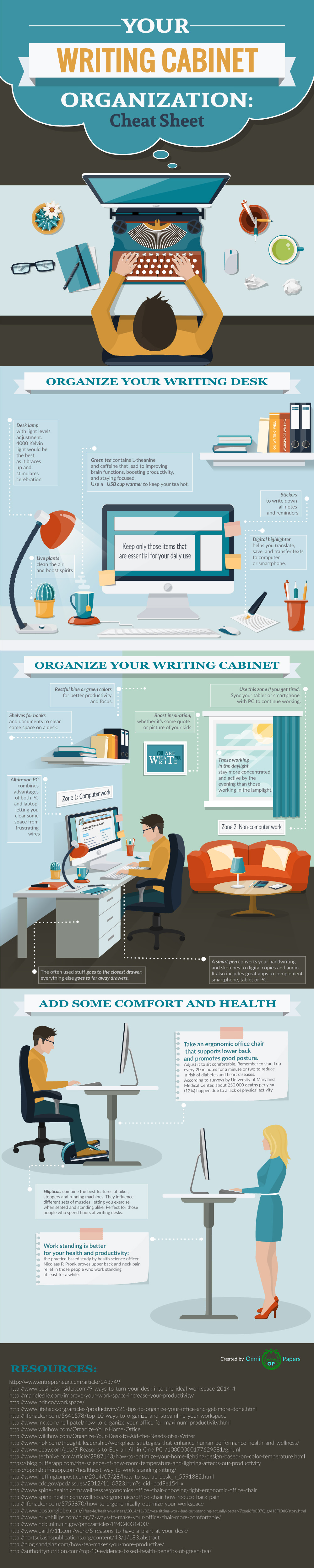 A well-organized workplace can boost productivity. Here is how to stay organized and increase your productivity at work.