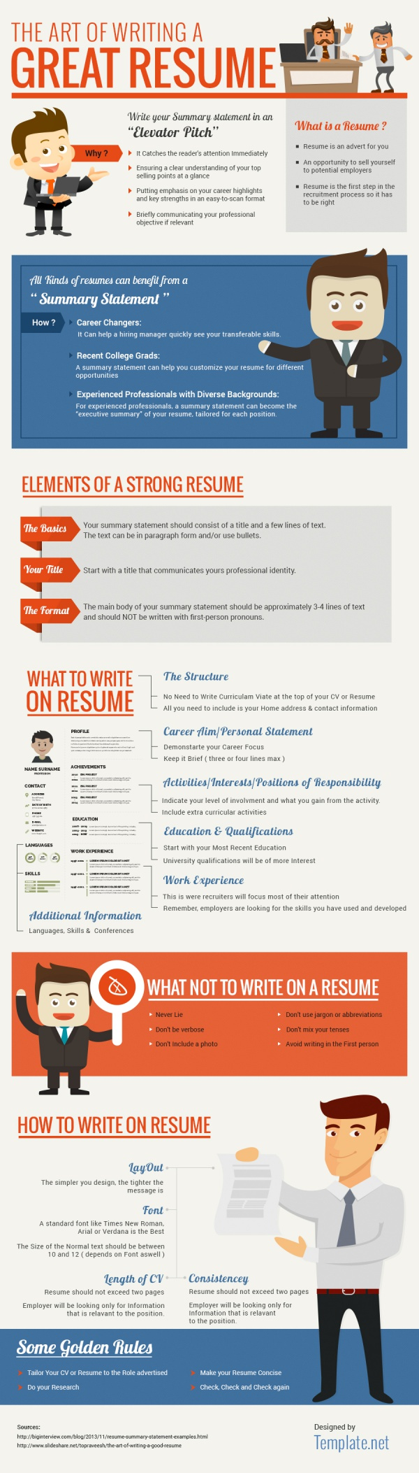 write the perfect resumes