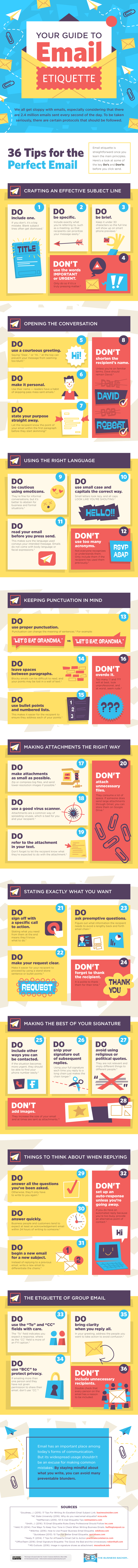 The 36 Fundamentals of Email Etiquette