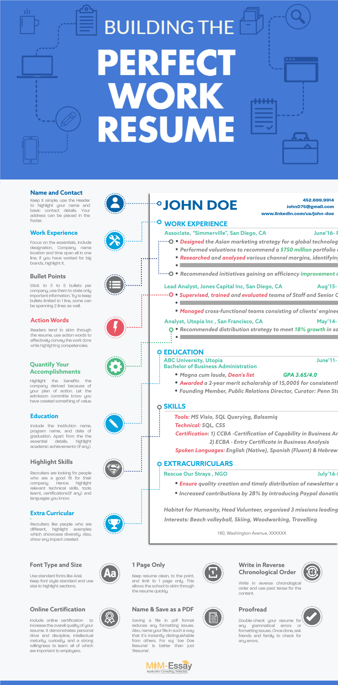 Building a Resume What Your Professor Didnt Teach You INFOGRAPHIC
