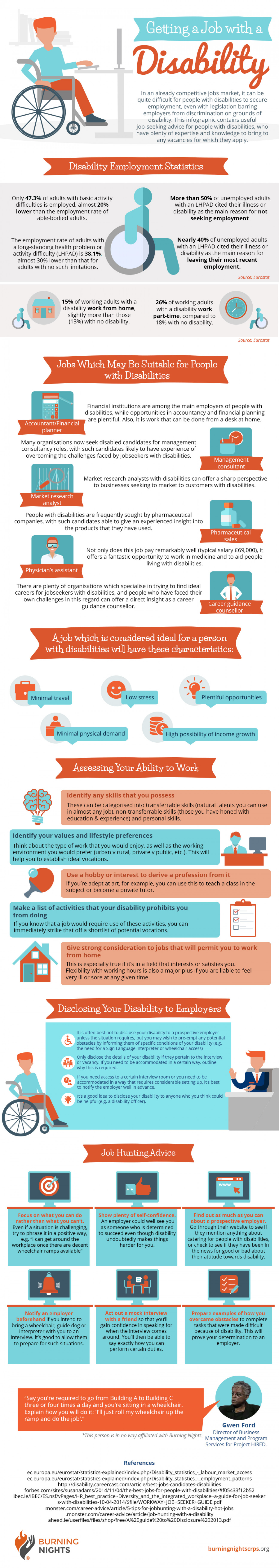 How to Get a Job With a Disability [INFOGRAPHIC]