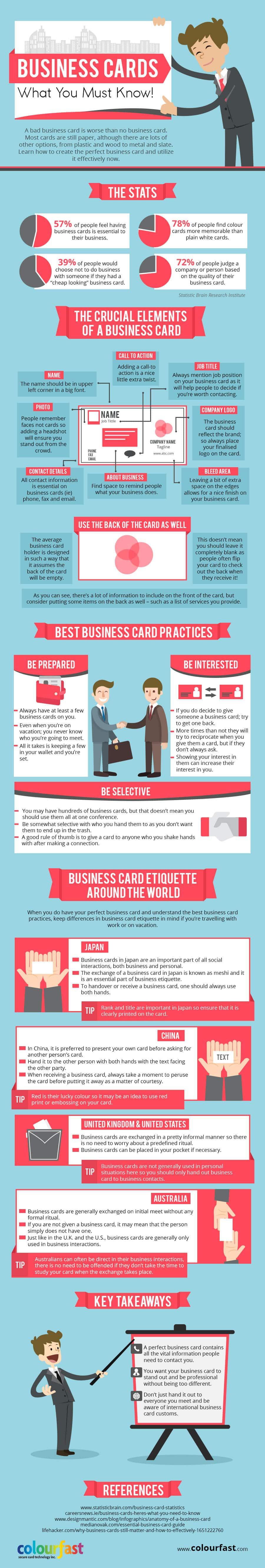 Business Cards: Everything You Ever Needed to Know [INFOGRAPHIC ...