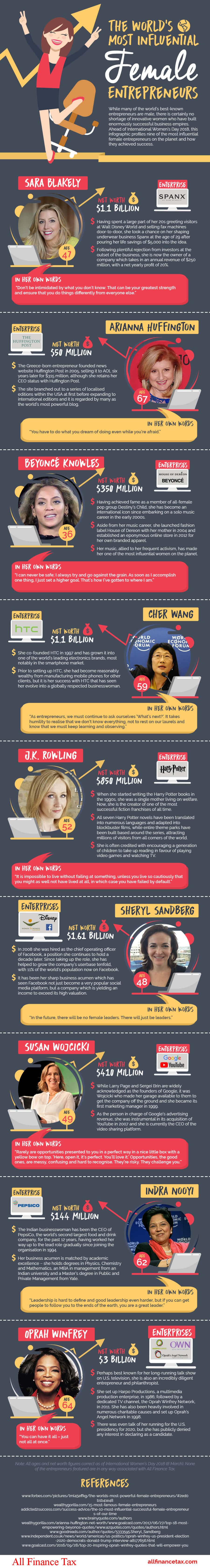 The World's Most Influential Female Entrepreneurs (INFOGRAPHIC)
